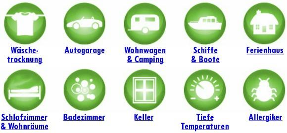 Anwendungsbereiche der Meaco Luftentfeuchtungsgeräte