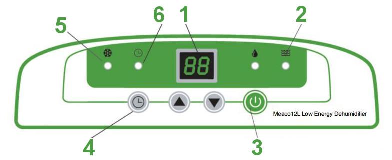 Meaco 12L Bedienfeld
