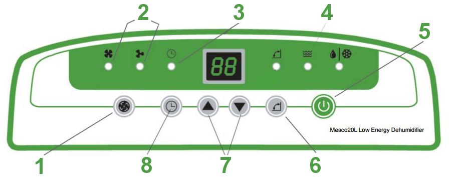 Meaco 20L low energy Bedienfeld
